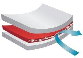Revêtement Lowick System des toiles microperforées Sunworker Dickson